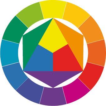 Kleuren combineren doe je zo
